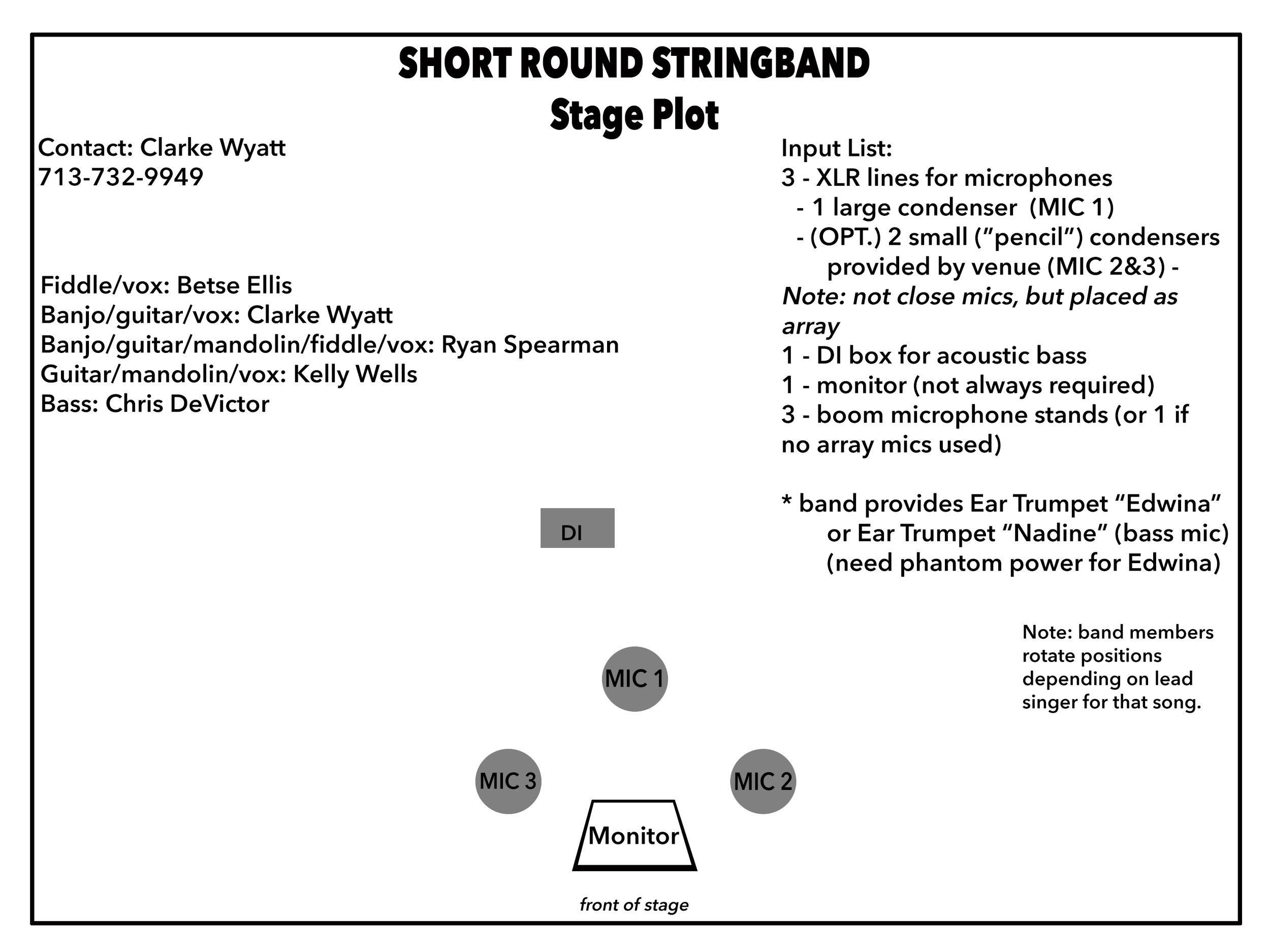 ShortRoundSB Stage Plot2019.jpg