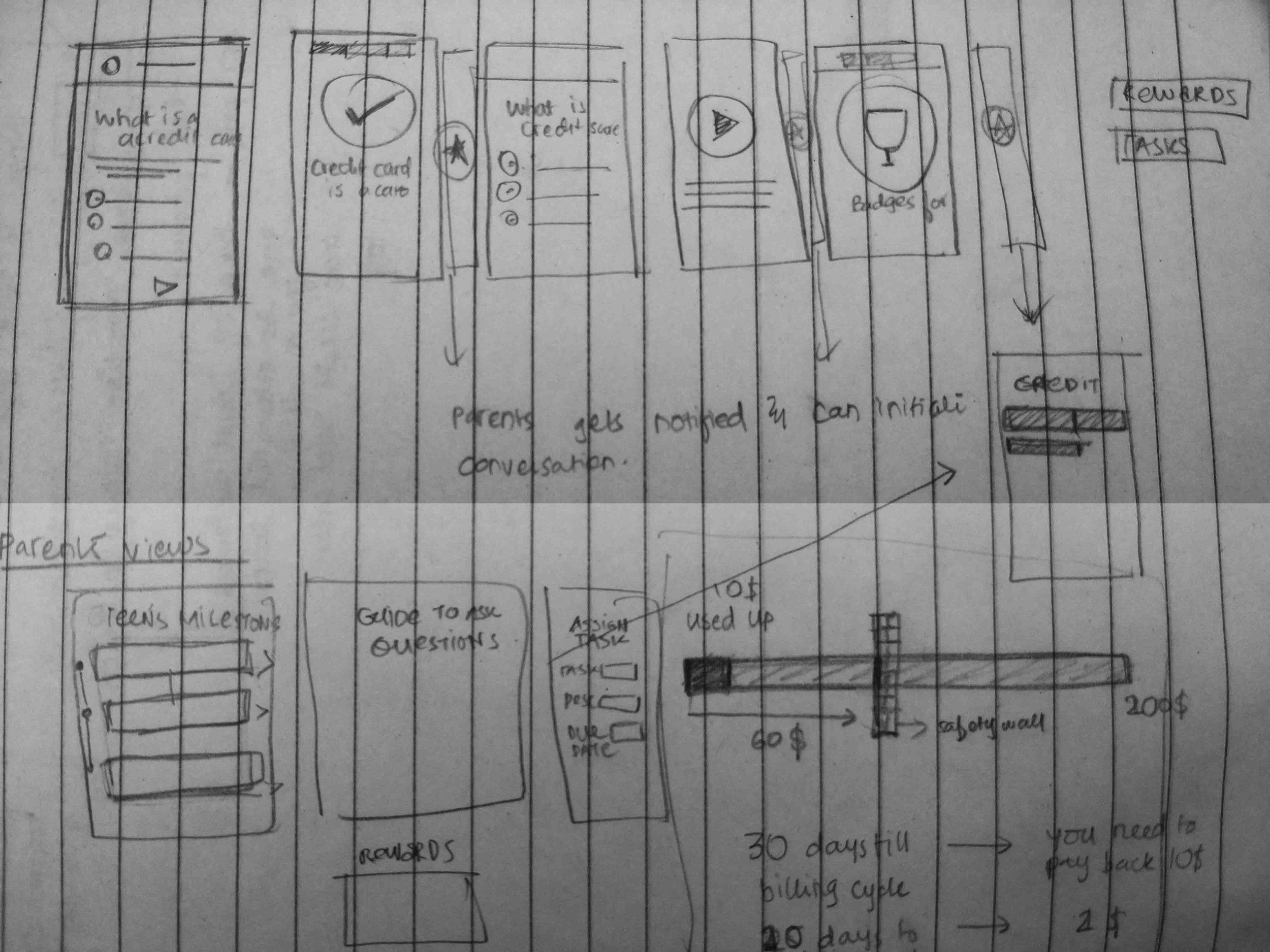 wireframes_2.jpg