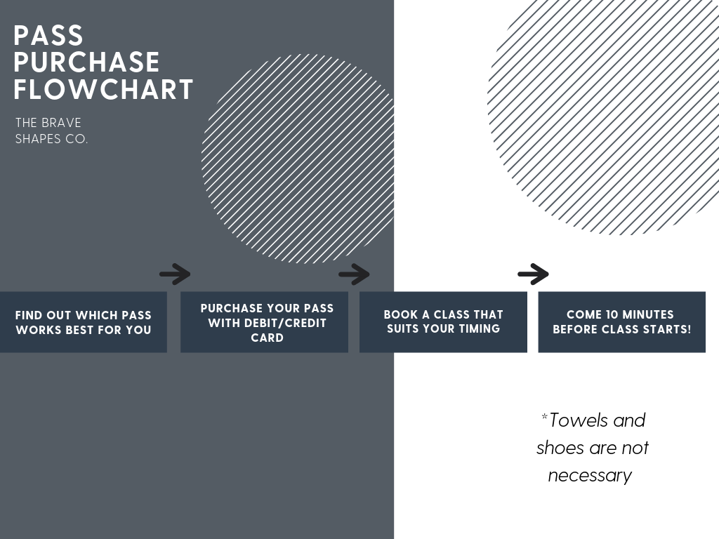 Copy of Pass Purchase flowChart.png