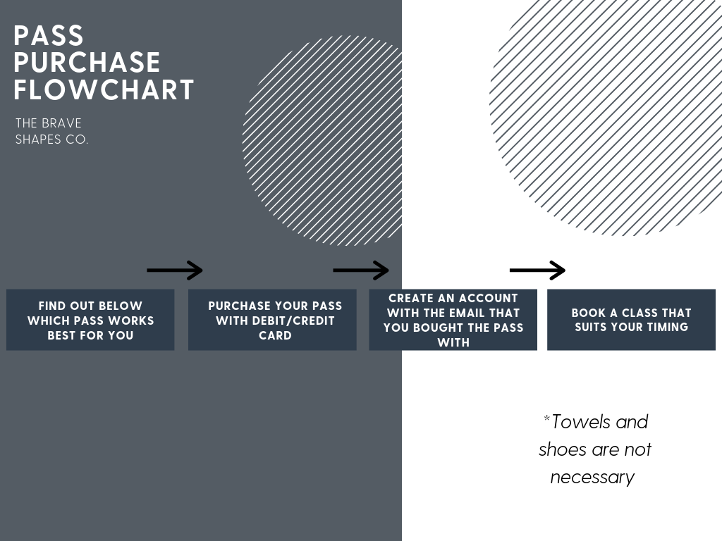 Copy of Pass Purchase flowChart (1).png