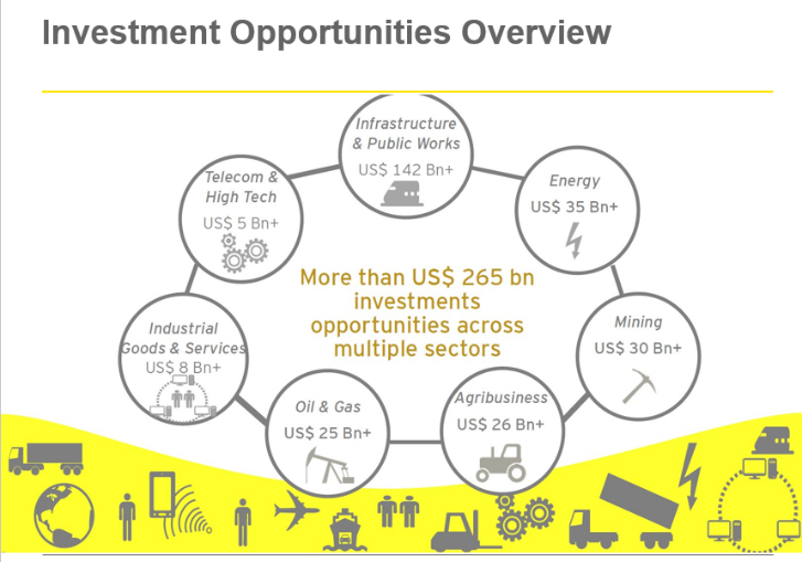 Investment_opportunities_overview.png