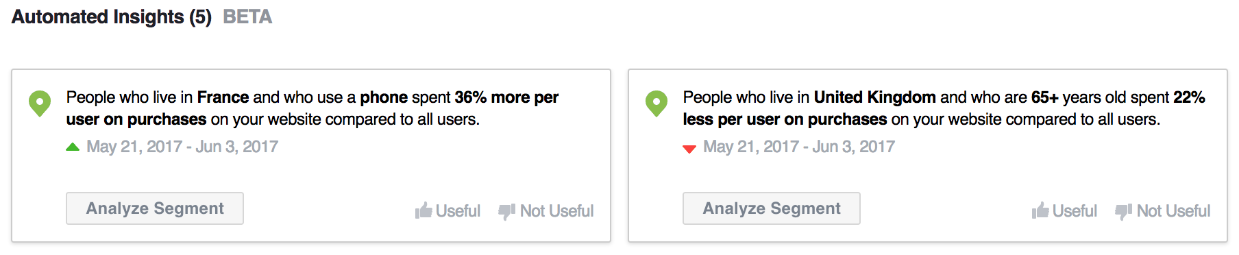 Facebook Analytics Automated Insights