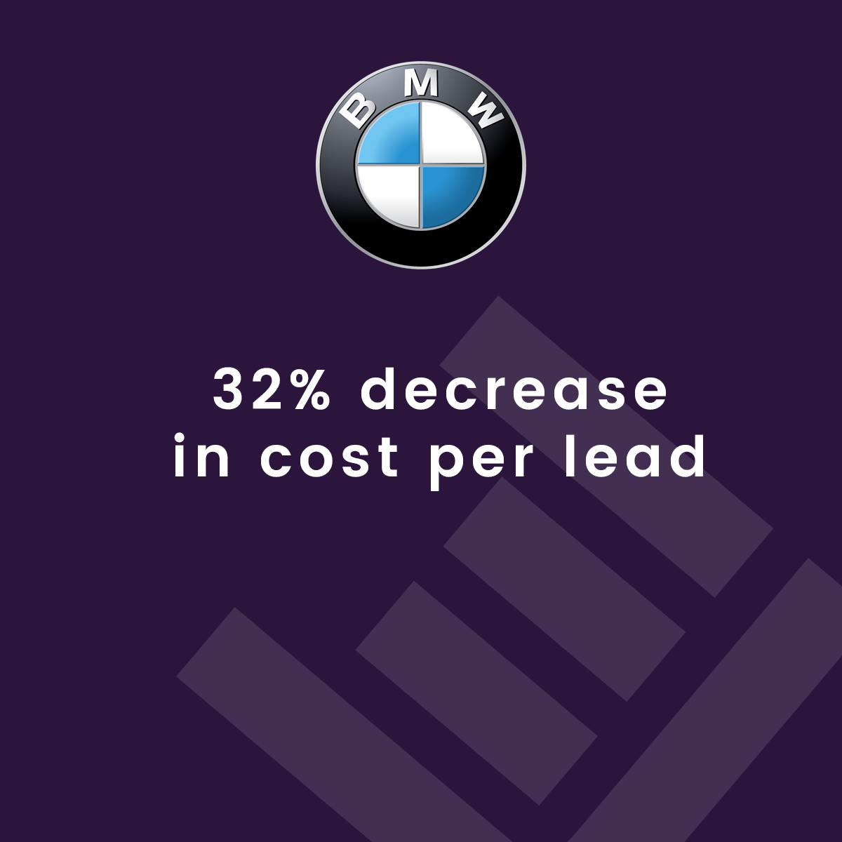 BMW Cost per lead decrease.png