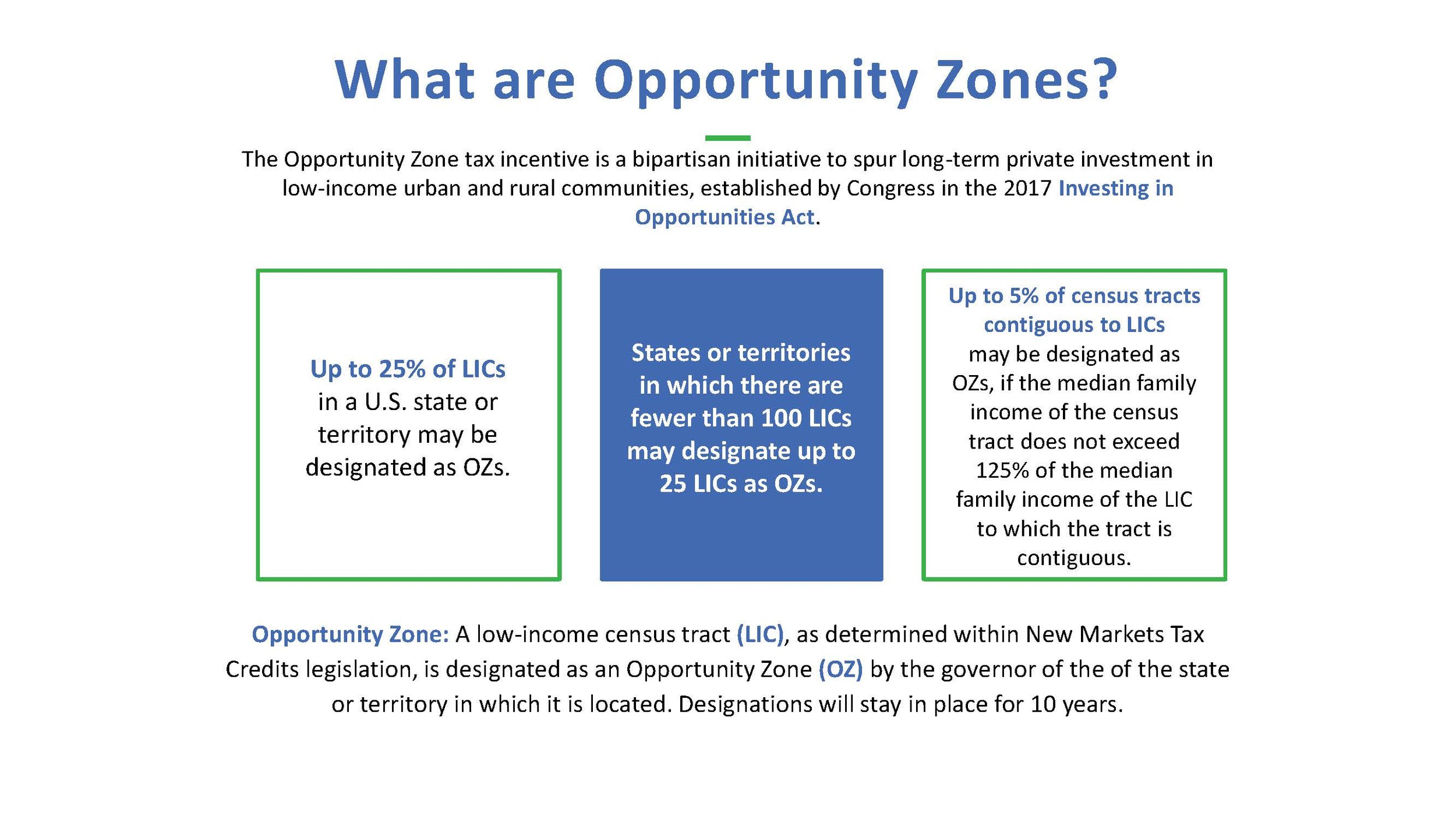MA Opportunity Zones Overview for BECMA_Page_02.jpg