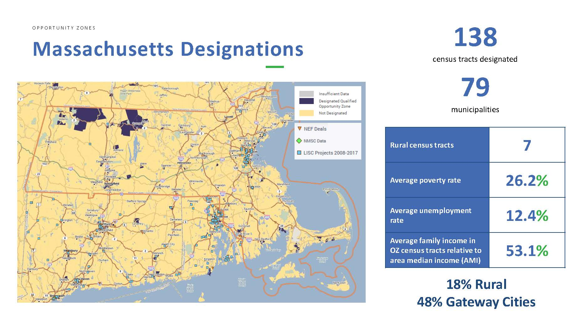 MA Opportunity Zones Overview for BECMA_Page_03.jpg