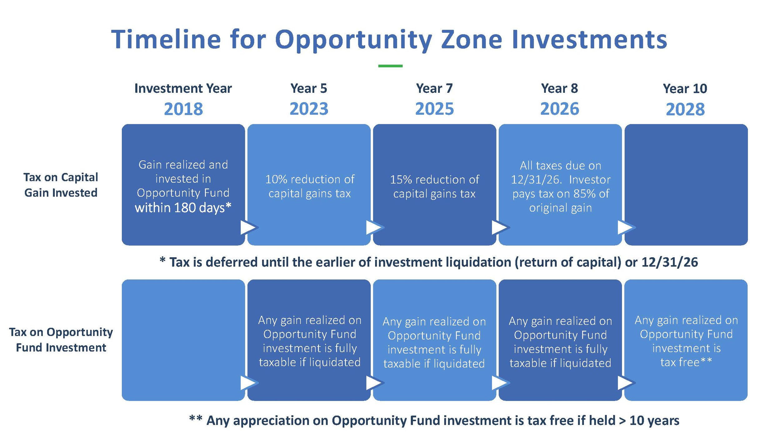 MA Opportunity Zones Overview for BECMA_Page_06.jpg