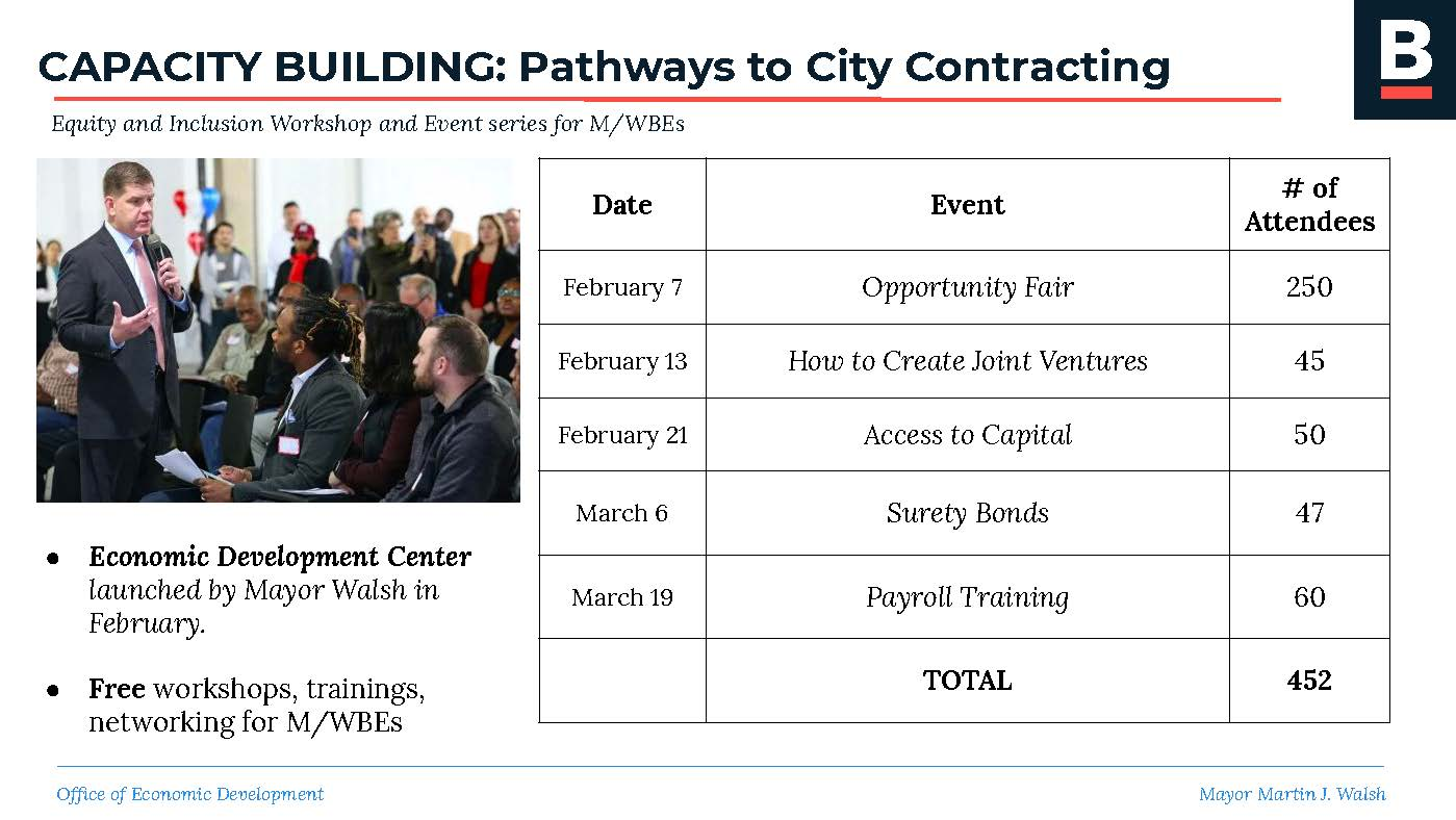 5.2_City Council Hearing_Equity in City of Boston Contracts_Page_05.jpg