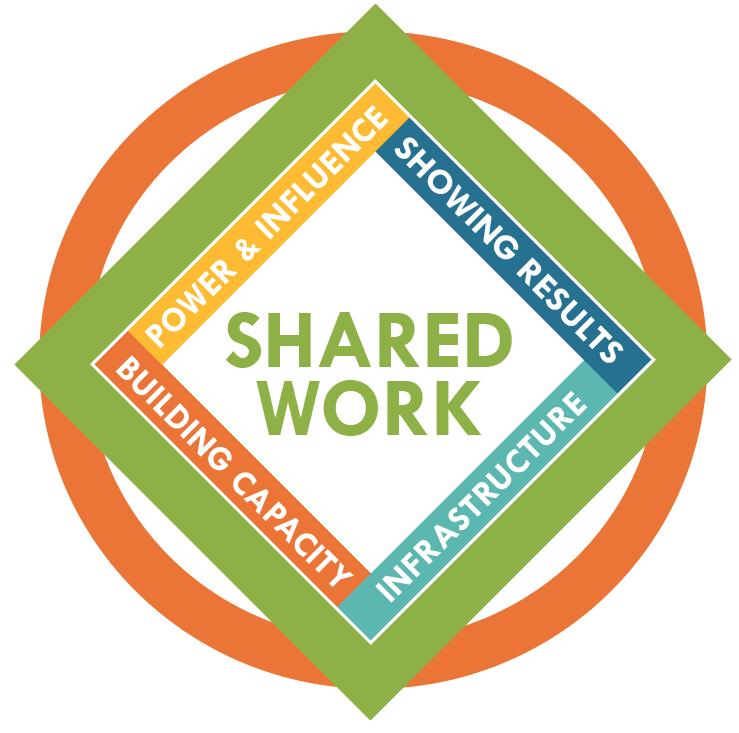 shared-work-logo_orig.png