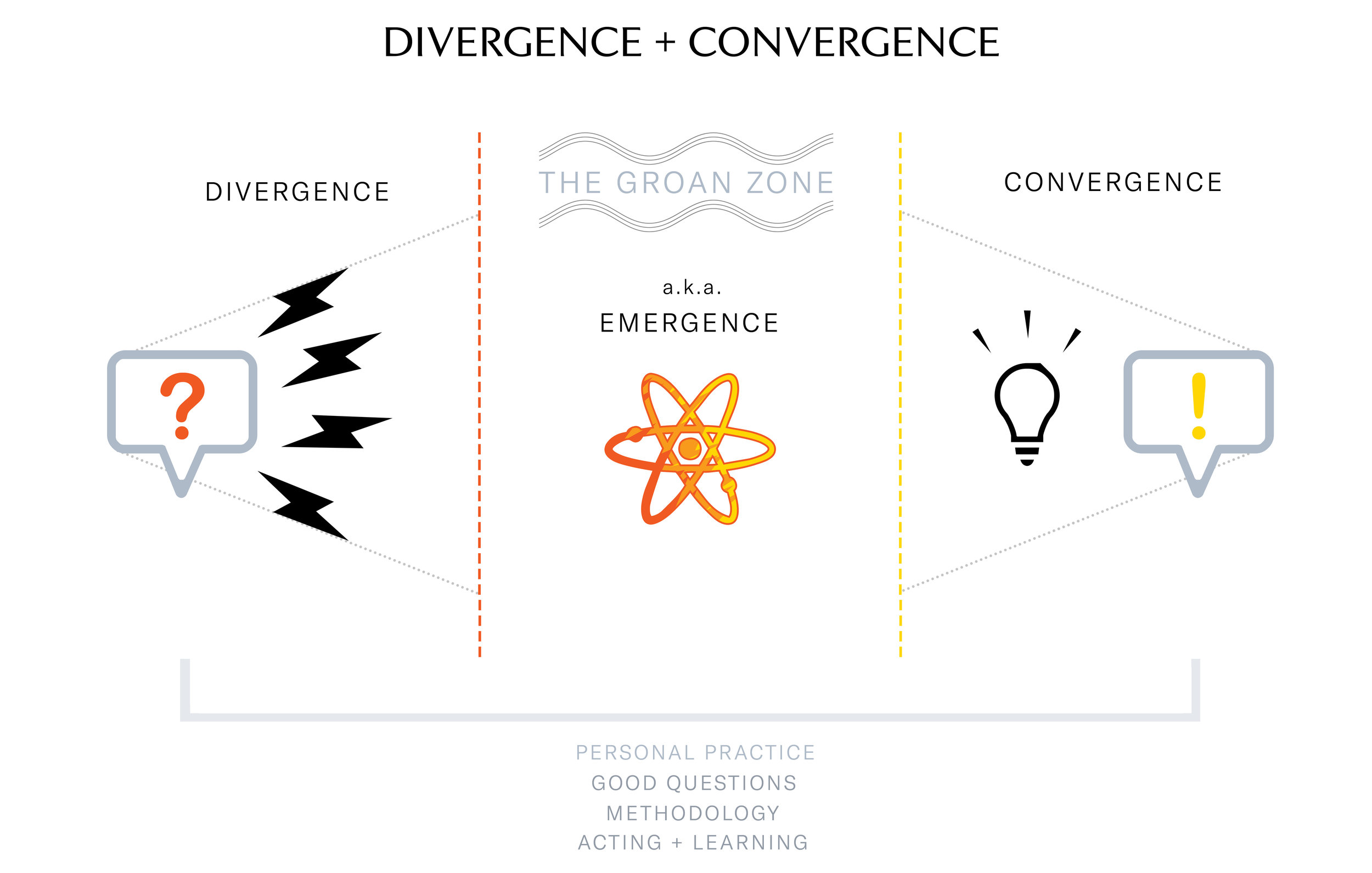 TO_Infographic_DIVERGENCE.jpg