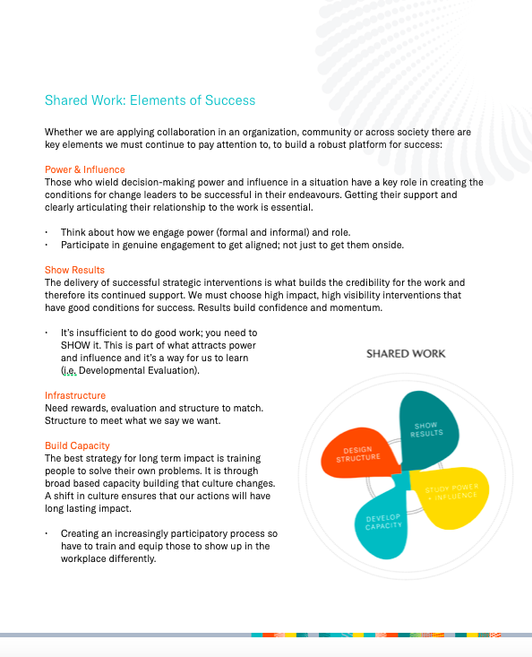 DOWNLOAD: SHARED WORK - ELEMENTS OF SUCCESS