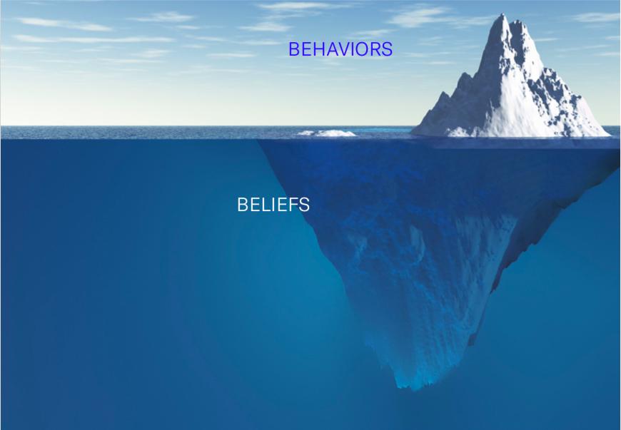 BELIEFS / TWO LOOPS PRESENTATION