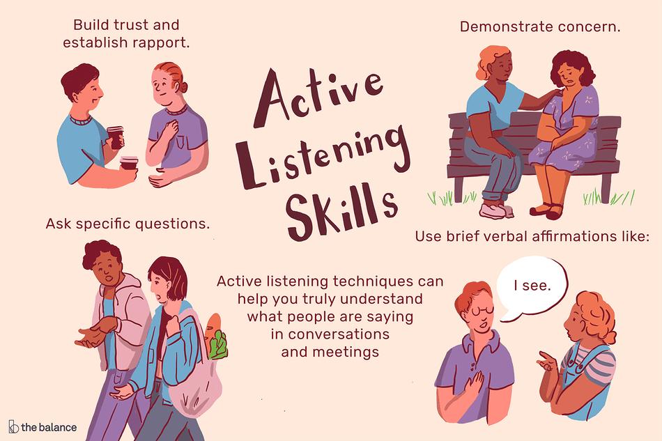 Active listening skill tips via  thebalancecareers.com