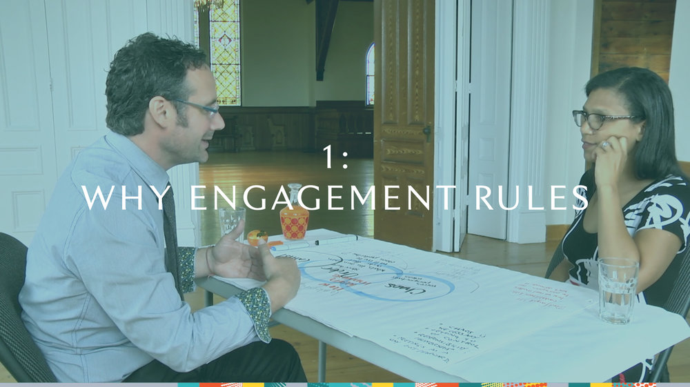 MODULE 1: Why engagement rules  We all spend a lot of time in meetings. The quality of that time makes or breaks our impact. How can we set the tone for clear action, diverse input, exciting ideas, and meaningful progress? In this first session, Tim and Tuesday lay the groundwork.