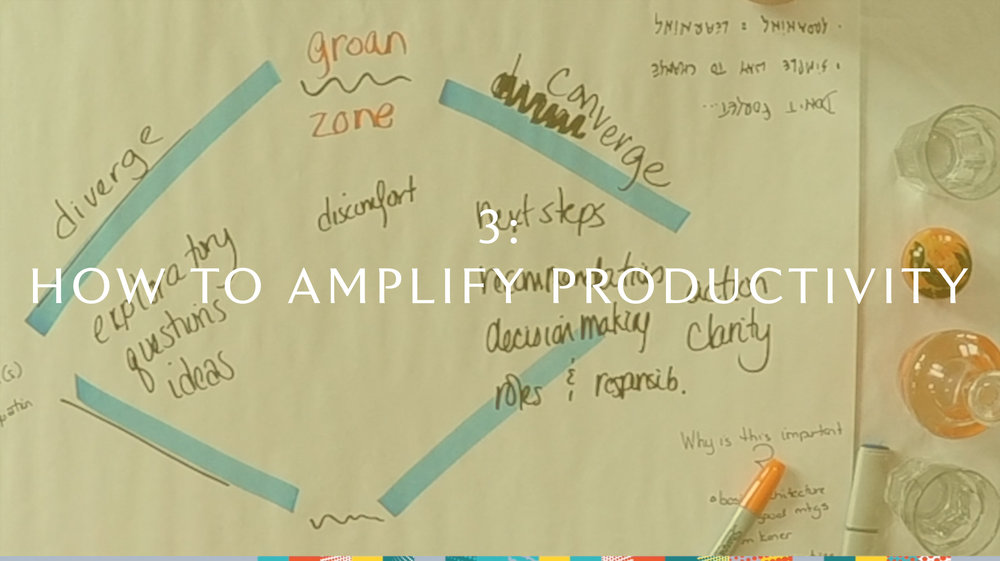 MODULE 3: How to amplify productivity  In shared work, patterns of input and response dictate our impact. In session three, Tim and Tuesday run through the architecture of productivity, exploring how we can predict and amplify the best of how people rally together.