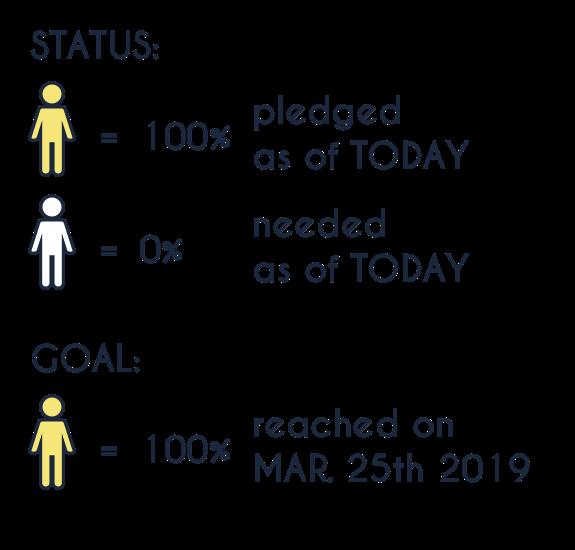Status Ledger - 03.25.2019.png