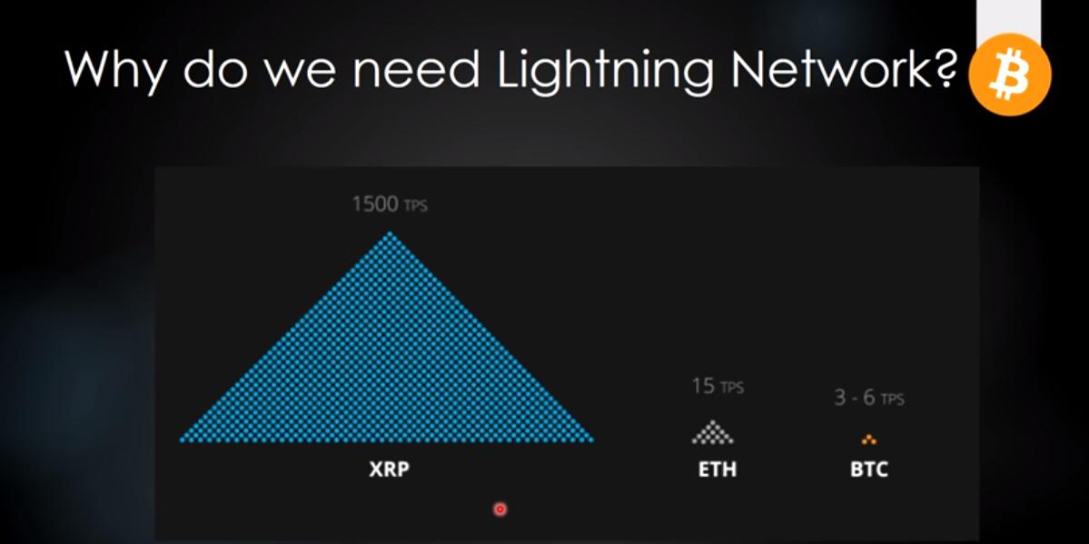 lighning network 2.PNG