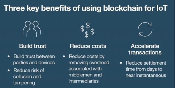 Three-key-benefits-of-using-blockchain-for-IoT-according-to-IBM-source.jpg
