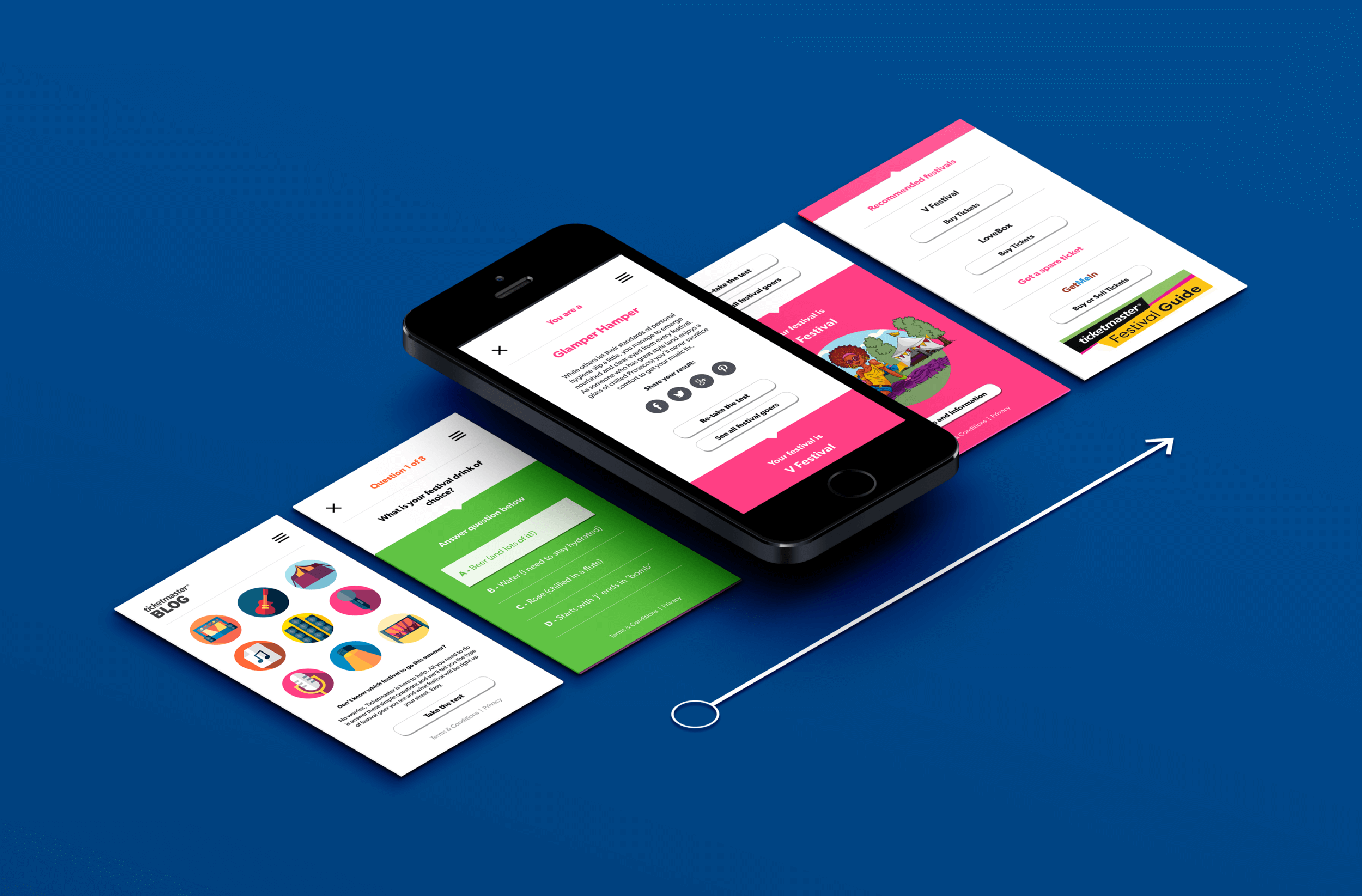 Mobile userflow for quiz concept