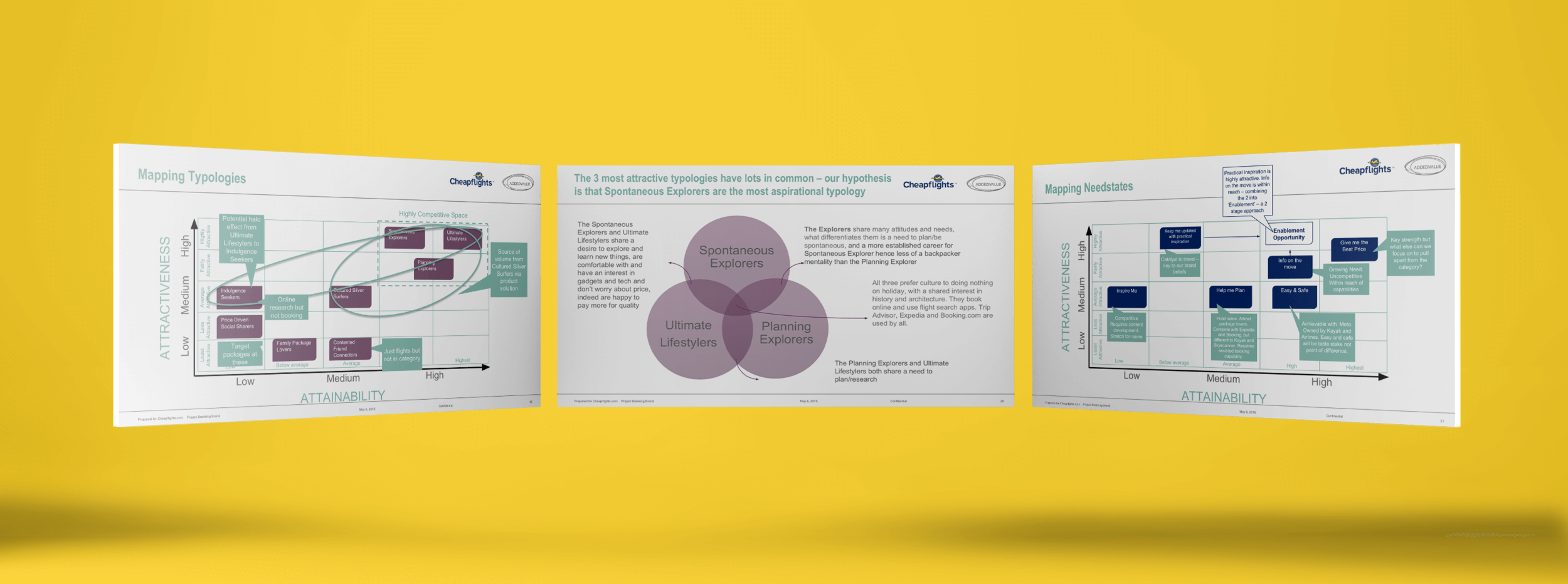 cf-rebrand-workshop-mapping-mockup-screens.png