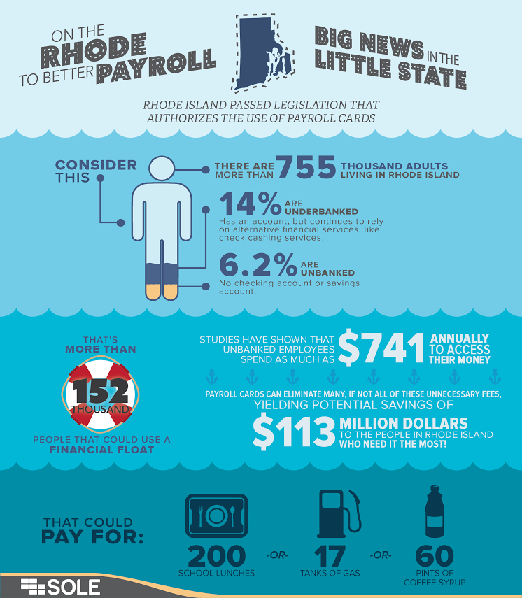 Rhode_Island_Infographic_Full.png