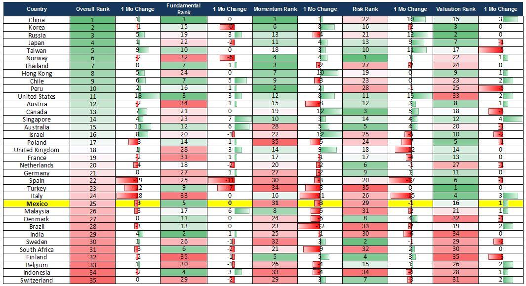 Rankings.JPG