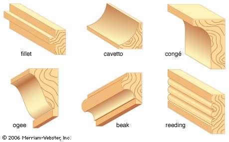 maria-causey-dc-metro-interior-designer-molding-profiles-ogee-fillet-cavetto.jpg
