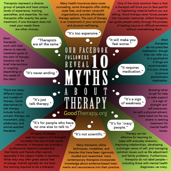 ten-myths-in-therapy.jpg