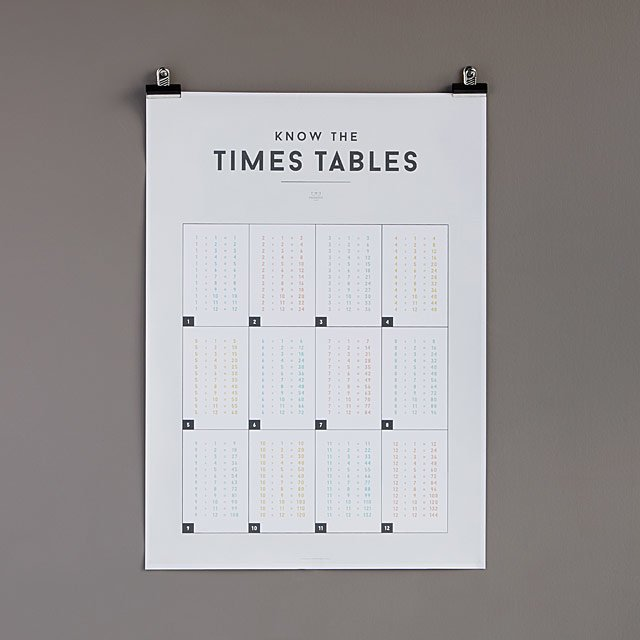 timestables.jpg