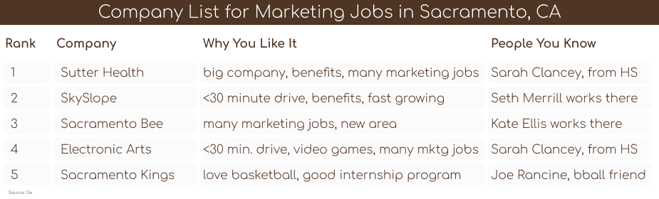 marketing-jobs-in-sacramento.png