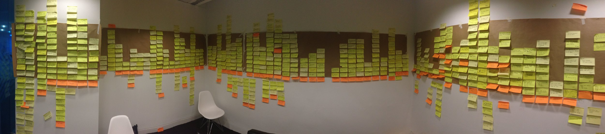 """War Room"" showing outputs of thirty interviews with key points noted and grouped in columns"