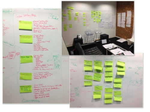 Early whiteboard notes defining the content types and strategy. This informed the components for the website.