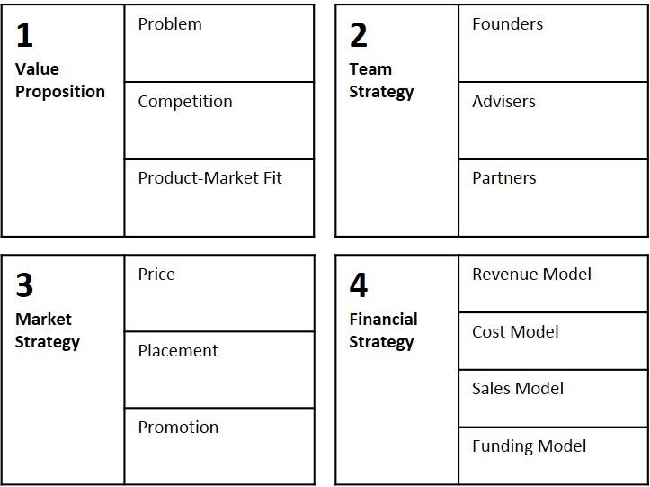 Startup Analysis Canvas.jpg