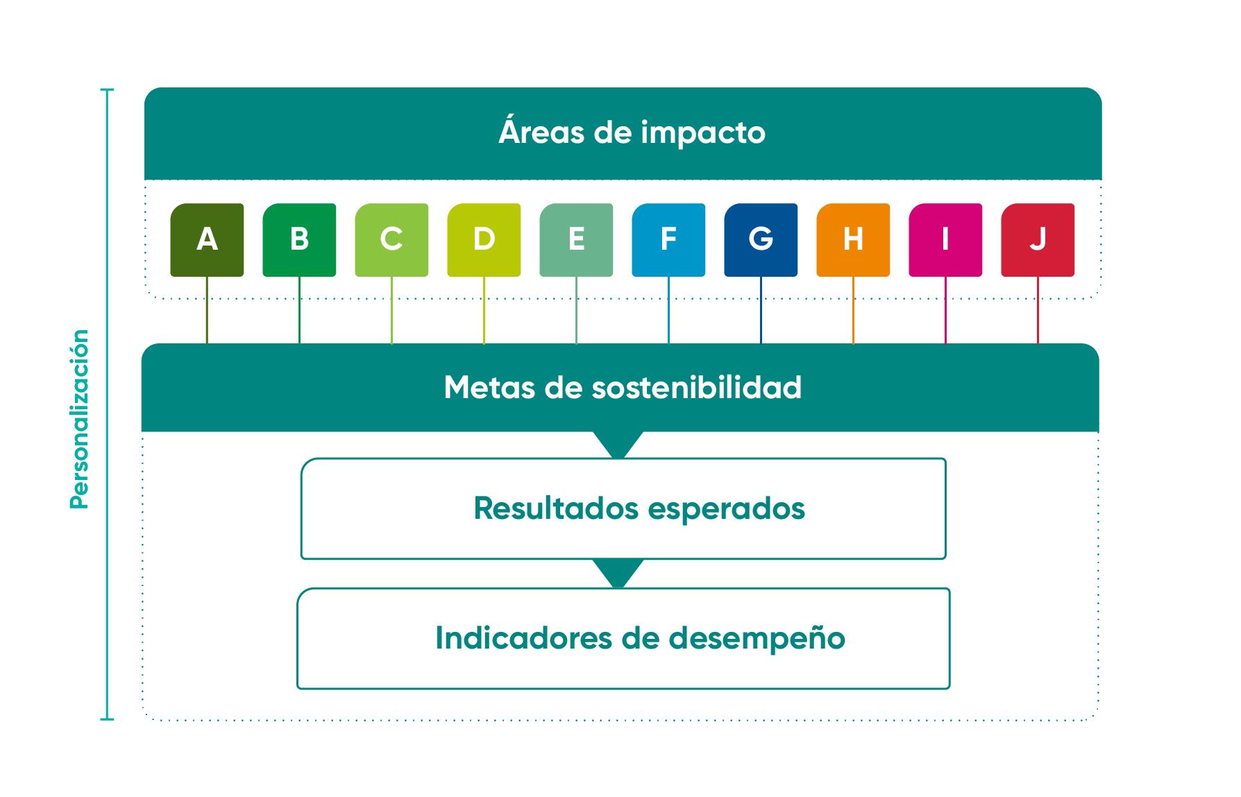 SAF-top-level-framework-02.png