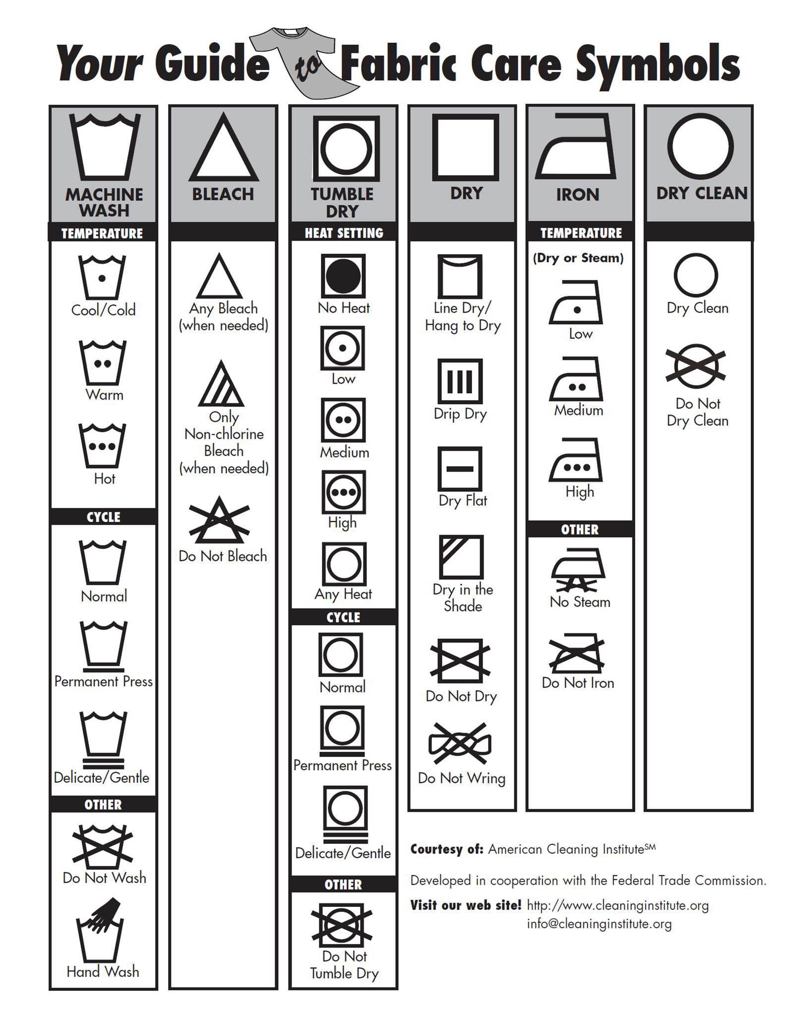 cooncord-Fabric_Care_Symbols2.jpg