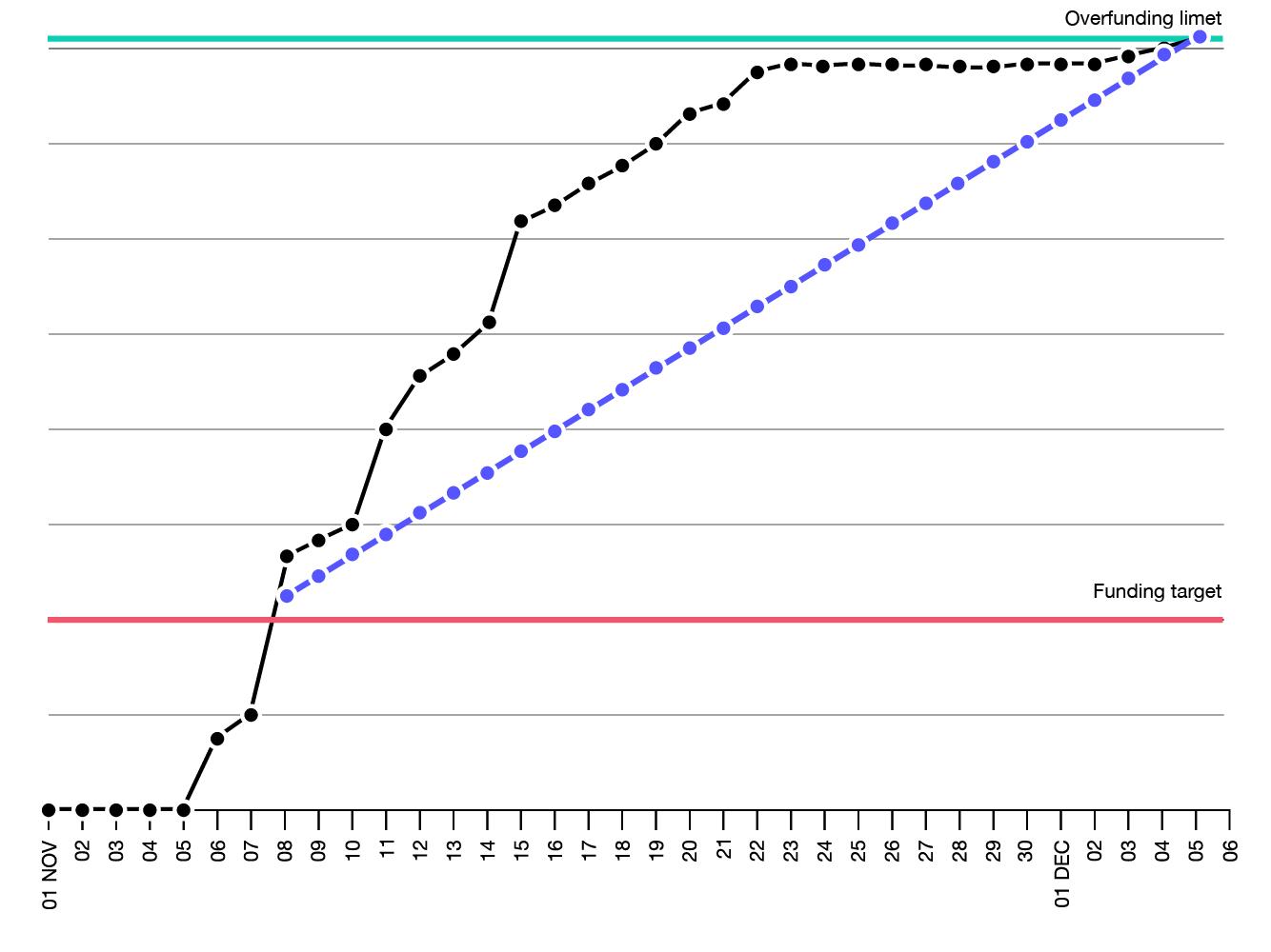 Chart1-01.jpg