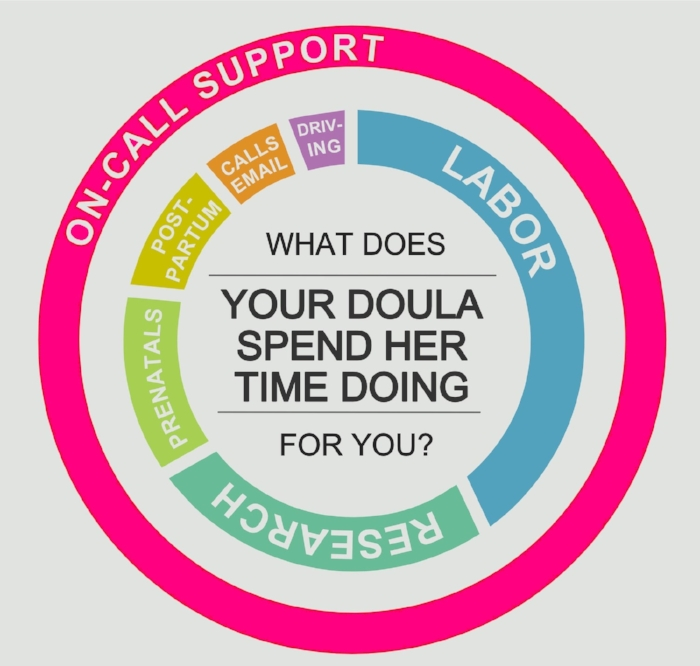 doula time chart new.jpg