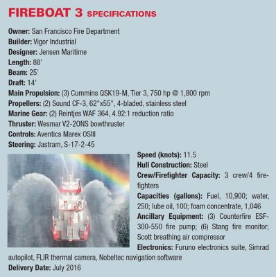 SFFD_Fireboat3_specs-398x400.jpg