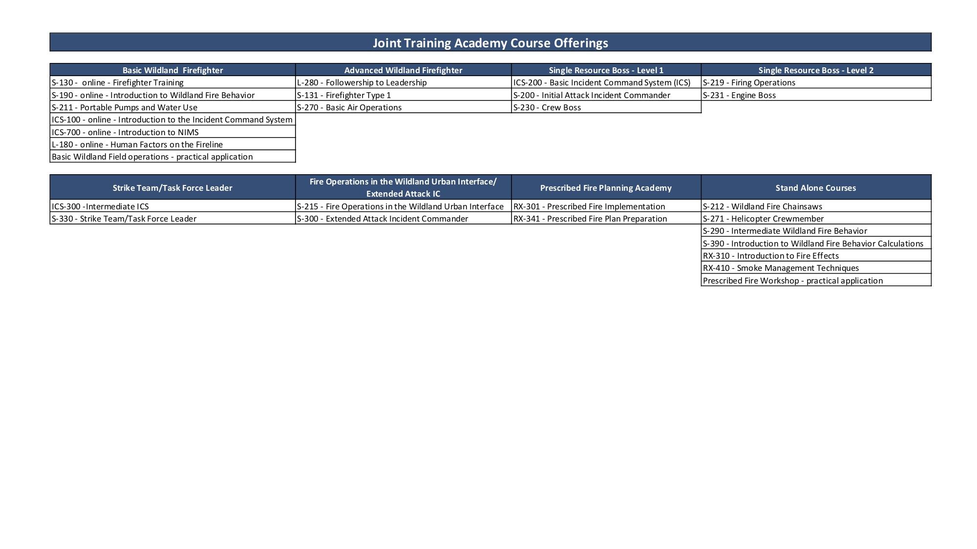 2020 Joint Training Academy Schedule FINAL.jpg