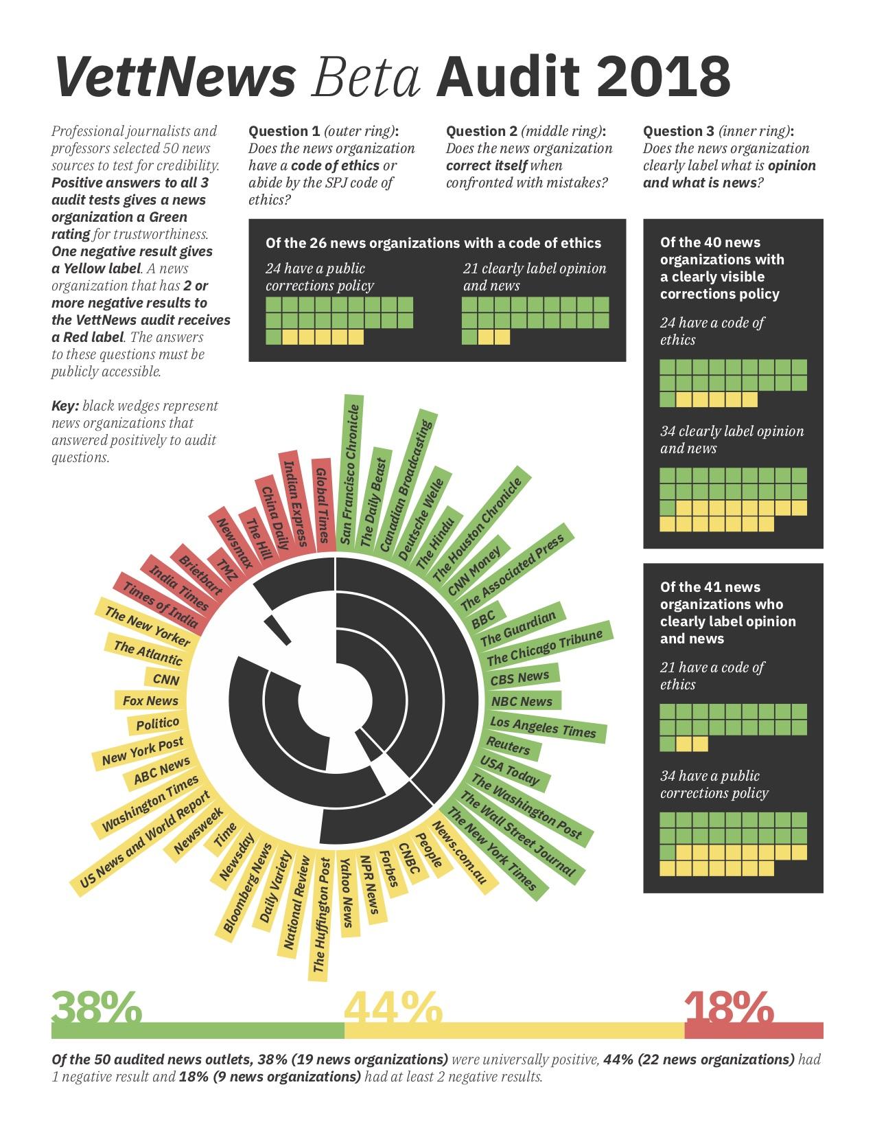 Infographic Advanced.jpg