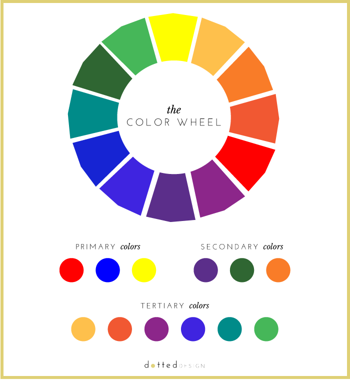 color-wheel_dotted-design.png