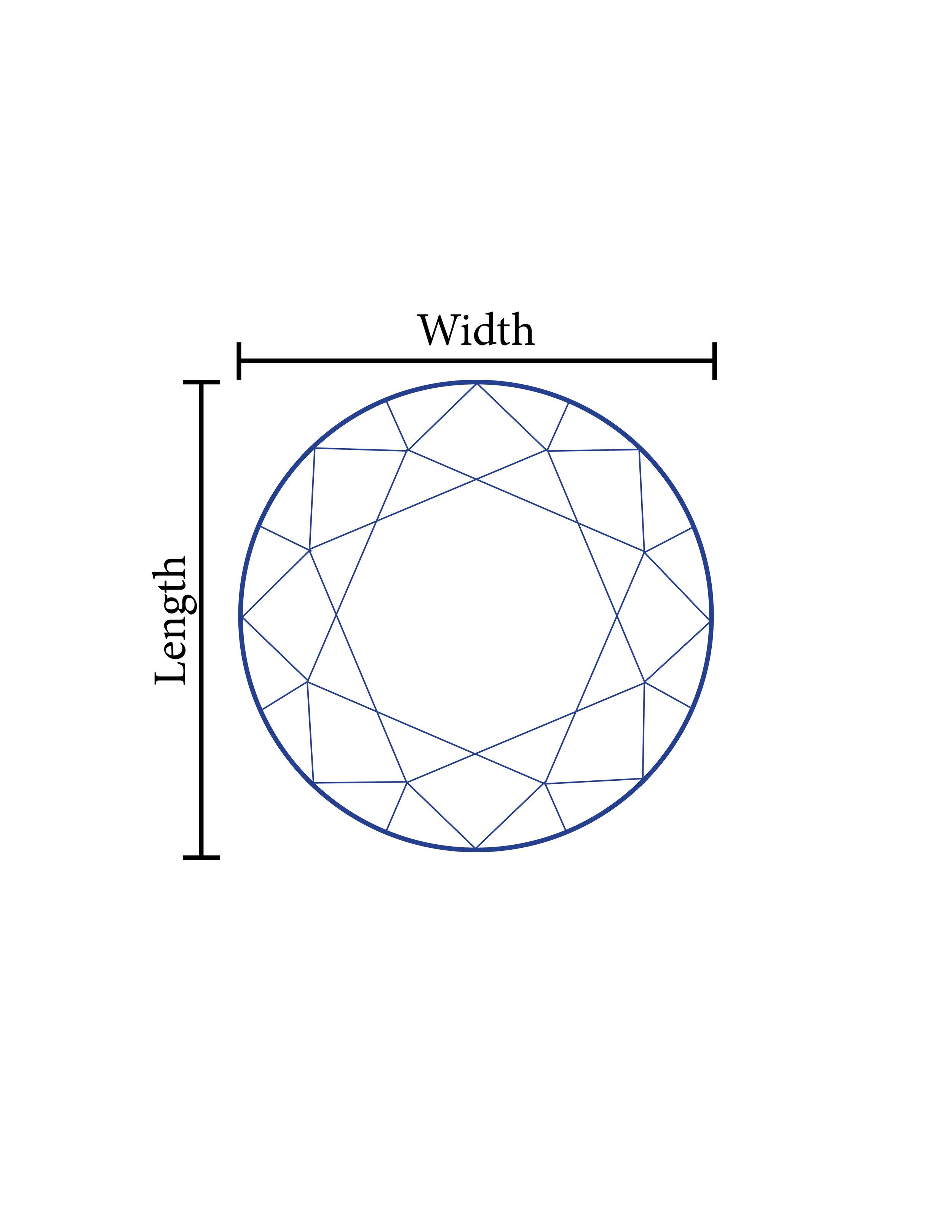 Width vs Length.jpg