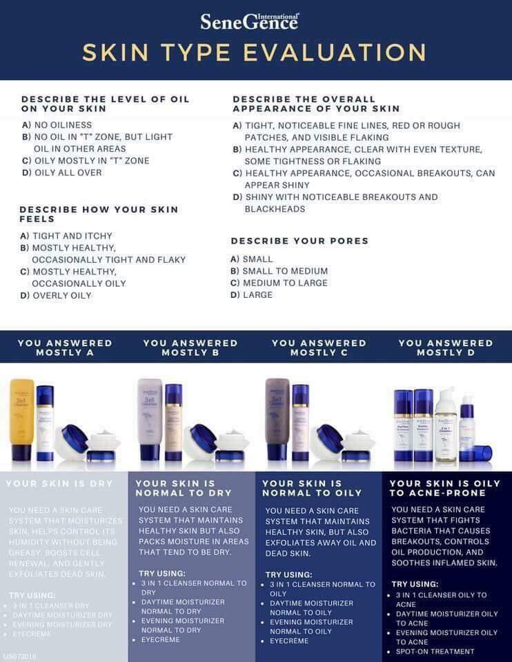 SeneGence Skin Care Evaluation