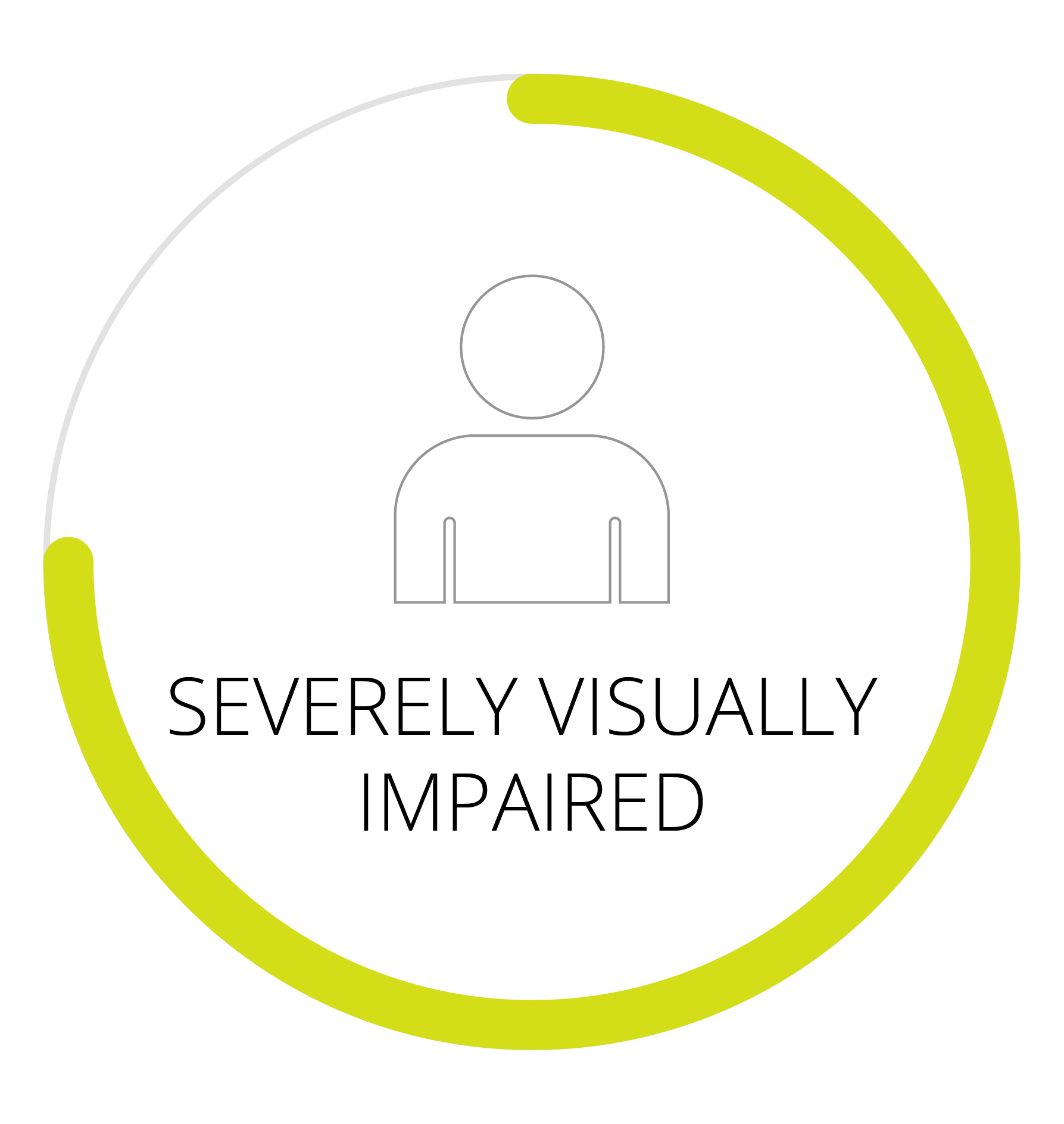 OUT OF THE 23.7M, 10 MILLION ARE CONSIDERED SEVERELY VISUALLY IMPAIRED