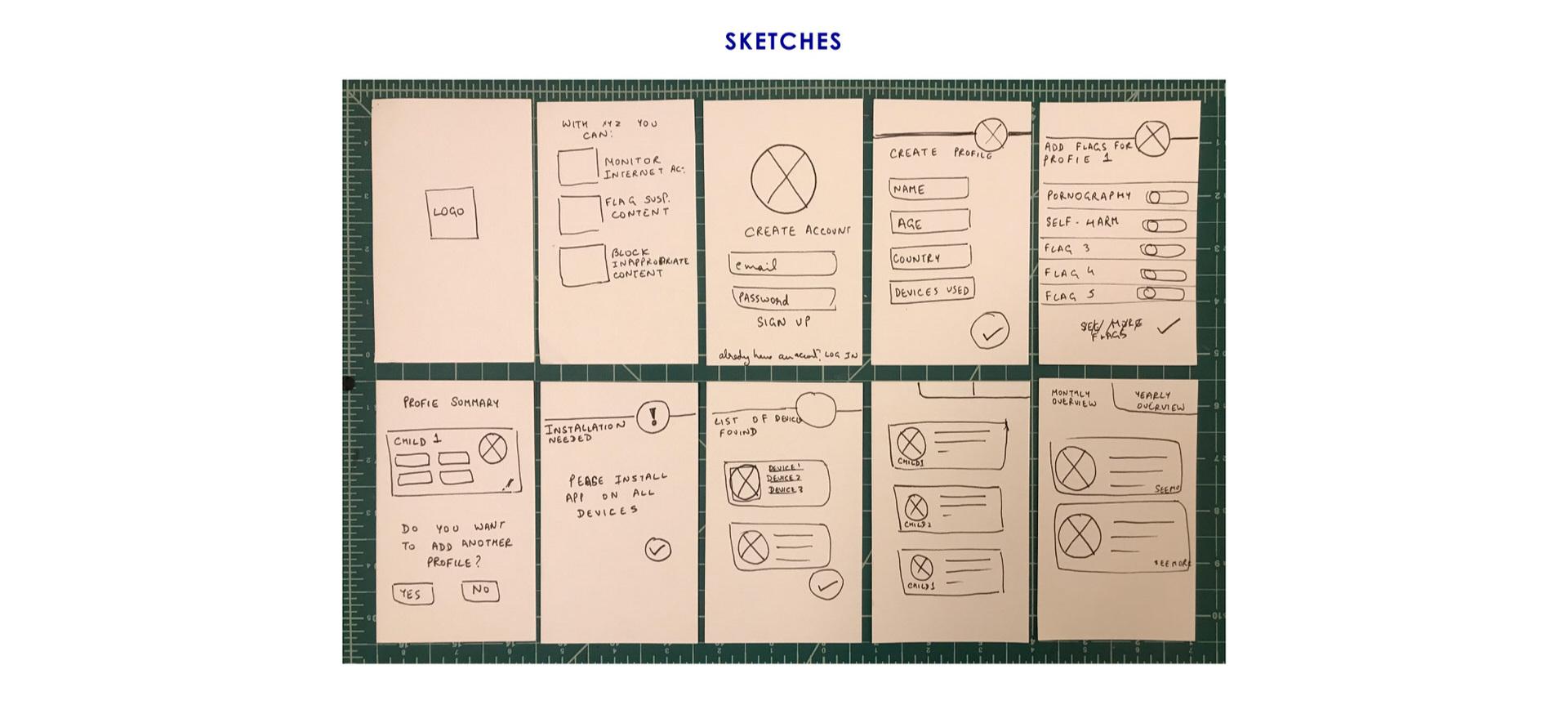 Design_Challenge_Rishabh-18.jpg