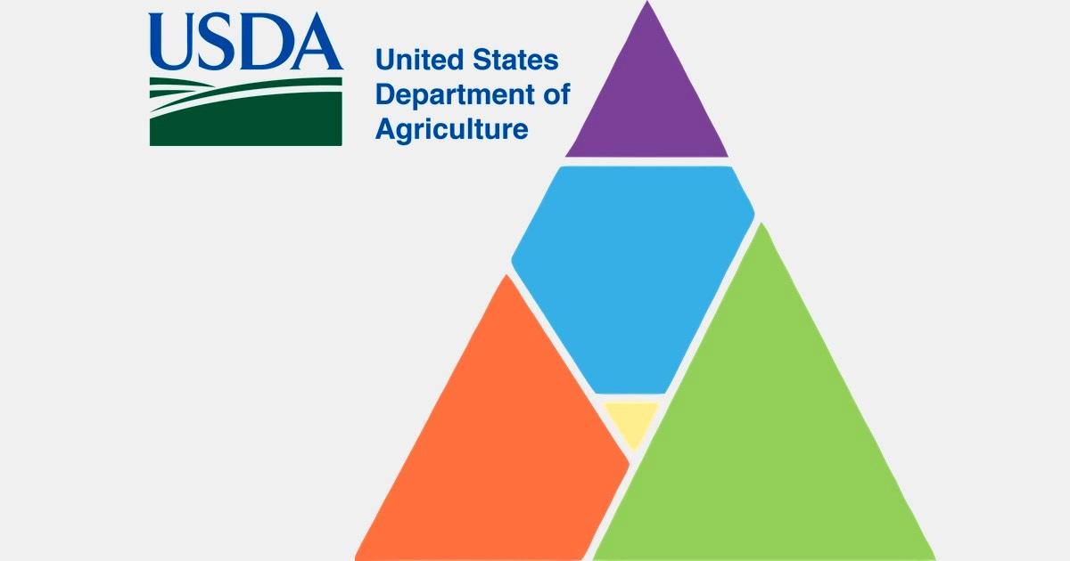 Dietary Guidelines Advisory Committee