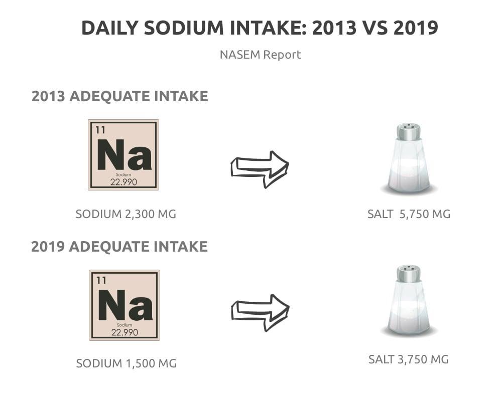 sodium-intake.jpg