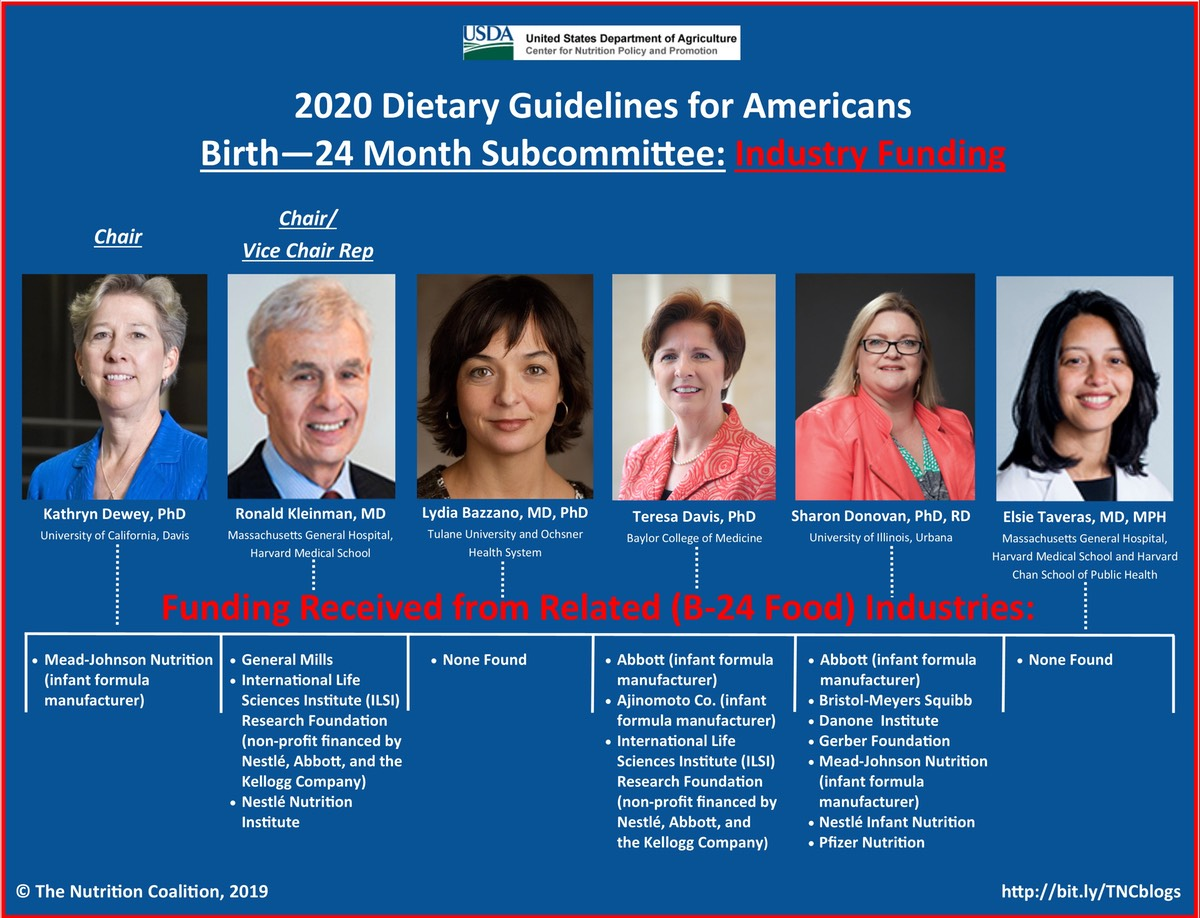 First Ever Birth-24 Month Dietary Guidelines: Deliberations and