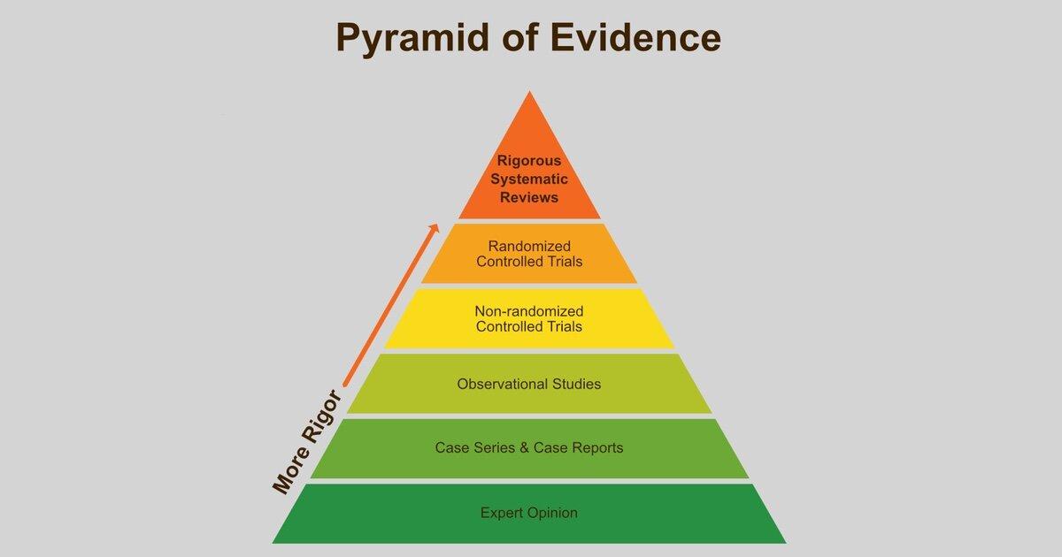 pyramid-evidence.jpg