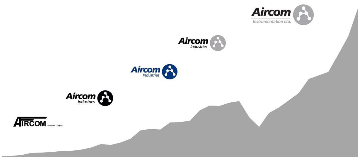 Aircom Logo Journey