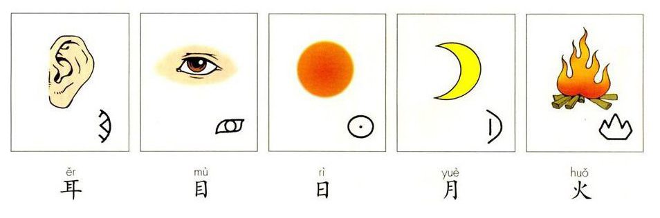 Ancient Chinese Pictographs